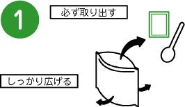 調理方法1