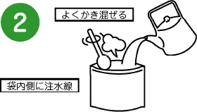 調理方法2